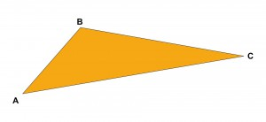 Wie messe ich richtig - Sonnensegel nach Maß Tatu